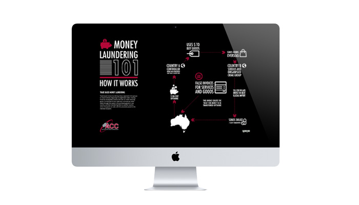Money Laundering 101 Infographics-D
